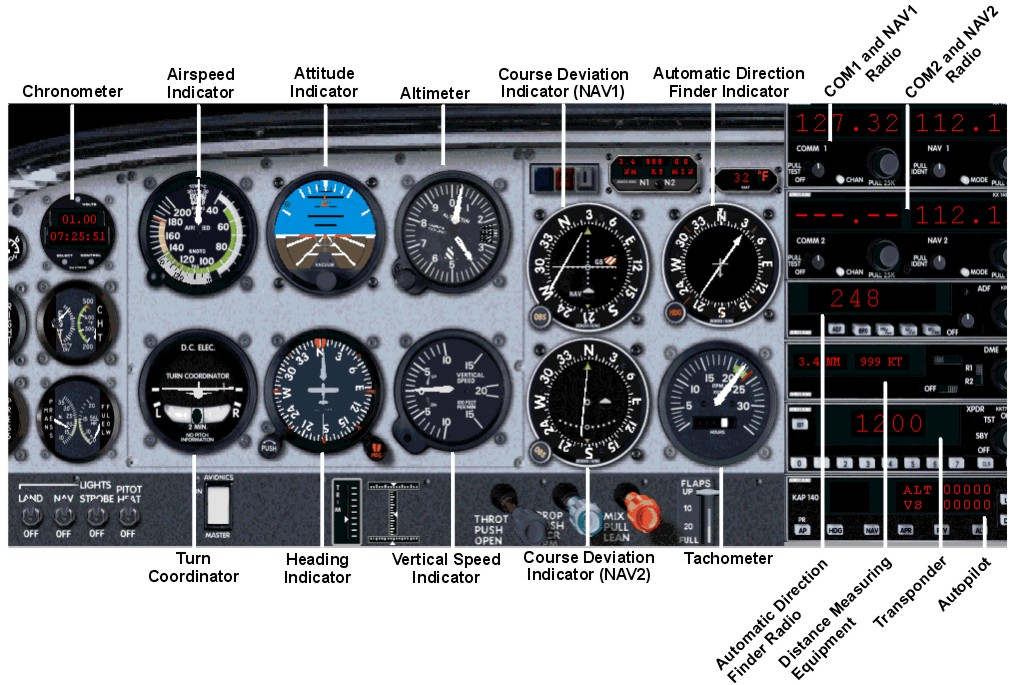 cessna 172 control panel layout